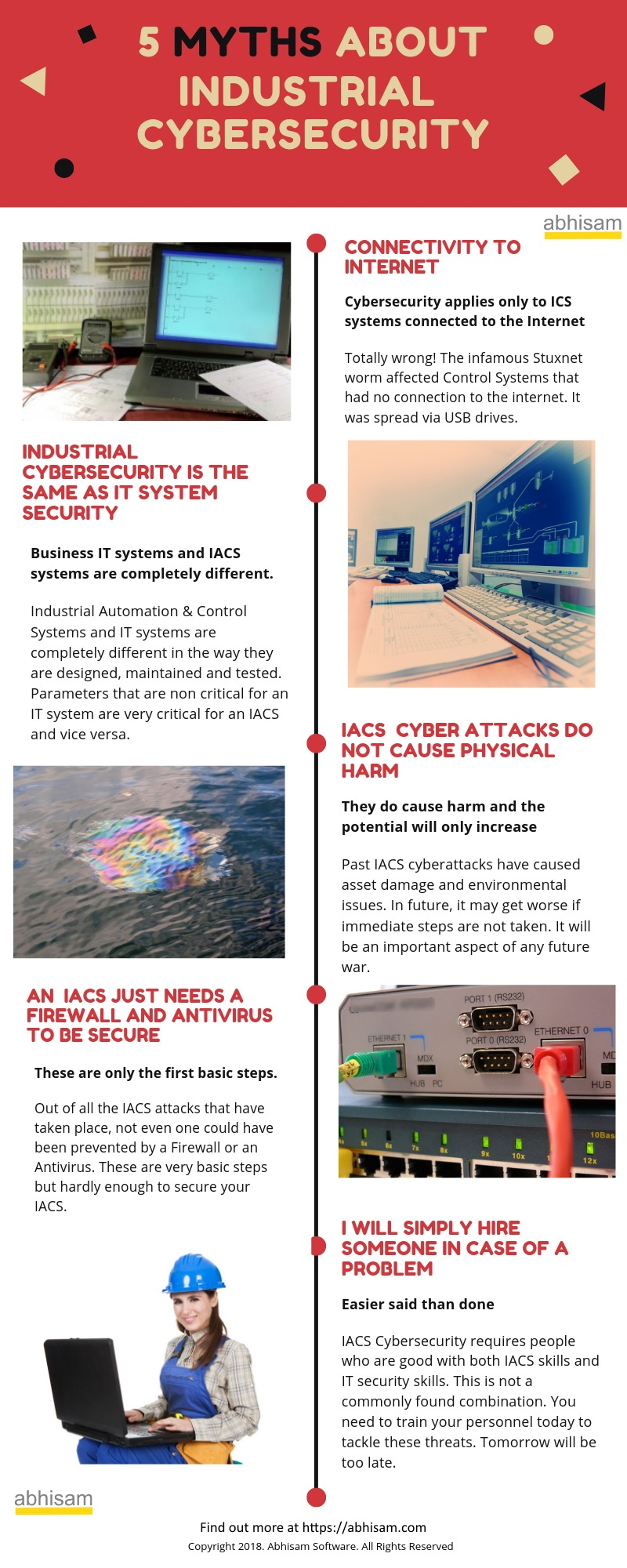 Cybersecurity Myths-Infographic by Abhisam